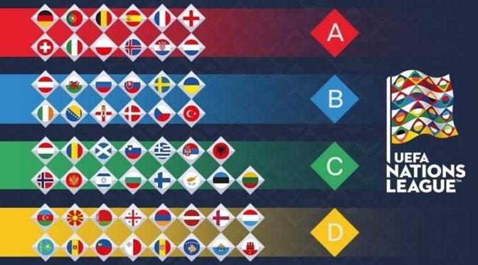 Лига наций УЕФА группы